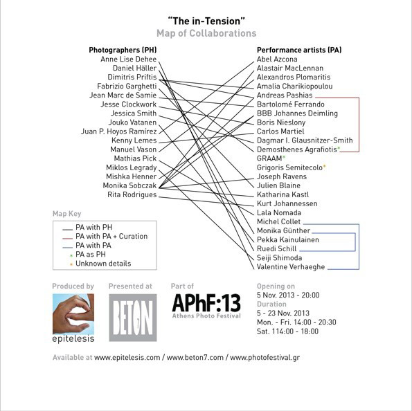 The in-Tension-photofestival-AthensMap_of_Collaborations